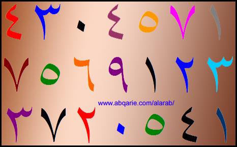 ... nombor Arab di Microsoft Office, khususnya Microsoft Word